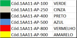 TABELA 1AA11-AP-100
